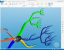 iMindMap Ultimate 9.0.1